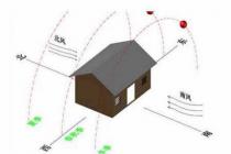 房产证抵押贷款流程是什么?需要什么条件?