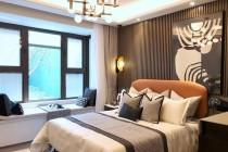 房间主题都有什么风格?