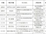 南京发布两批次集中供应新建商品住房项目!
